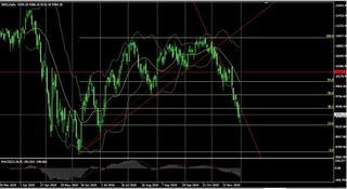 スペイン株価指数20101130.jpg
