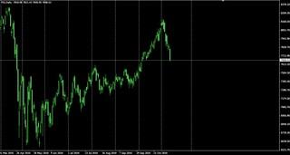 ポルトガル株価指数.jpg