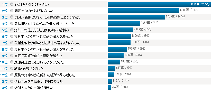 2012033002.png