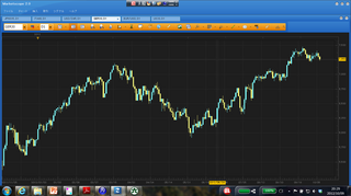 DAX20121009.png