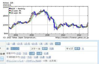 日経2013.jpg