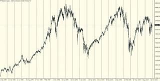 FTSE20111227.JPG