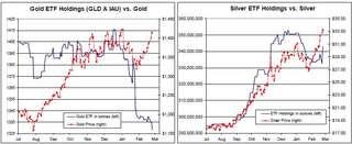 Gold-silver-ETF.jpg