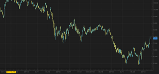 IBEX20120907.png