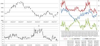 IVHV-chart.png