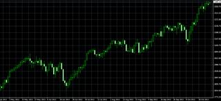 NASDAQ20131029.png