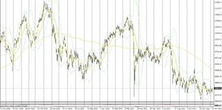 Nikkei20120113.JPG