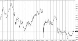 Nikkei20120131.JPG