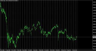 Nikkei20120131Long.JPG
