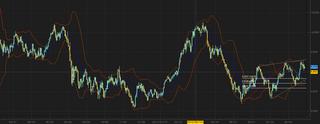 Nikkei225-20120921.png