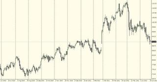 Oil20110625.JPG