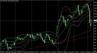 oil20110510-day.JPG